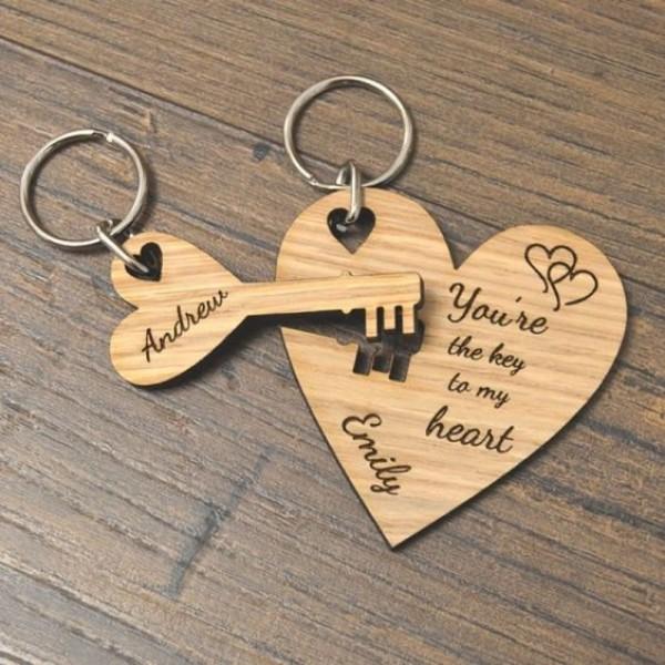 Είσαι το κλειδί της καρδιάς μου